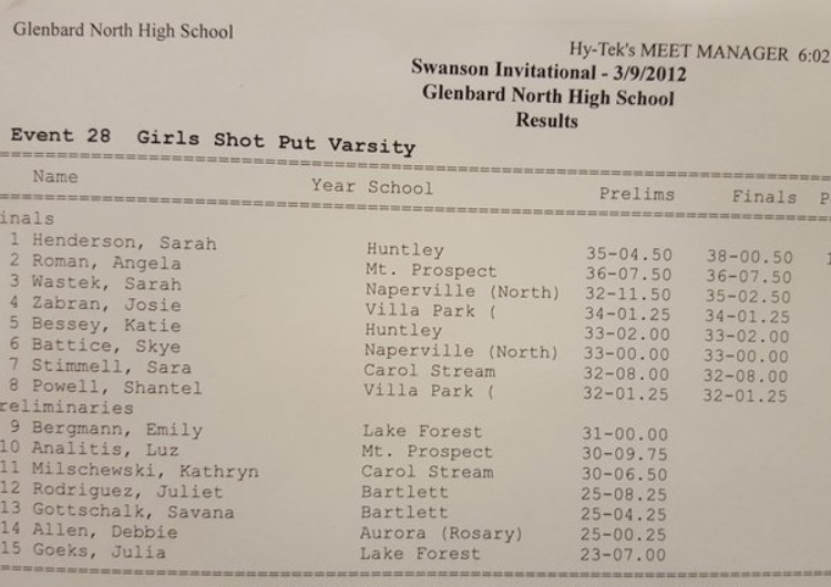 The score sheet of the Glenbard Invitational, showing Henderson as first place for varsity and shows her personal record (Courtesy of S. Henderson).
