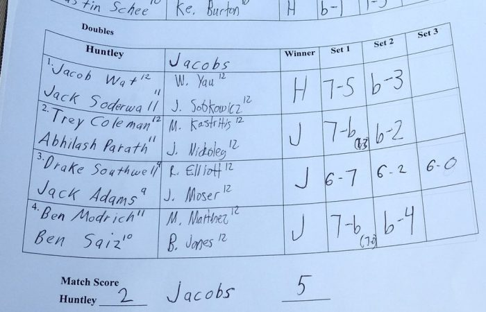 Boys Tennis Team Takes First Loss Of The Season Against Rival