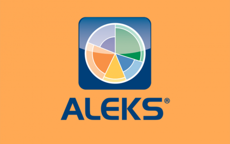 ALEKS program is frustrating and stressful