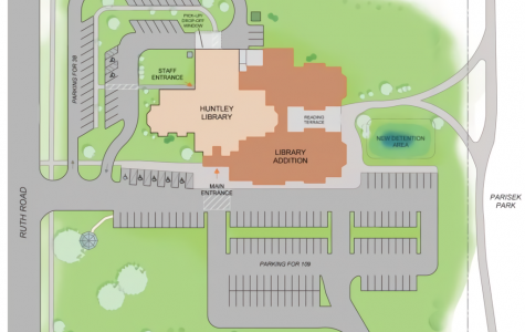 Huntley Library's approved extensions, simplified